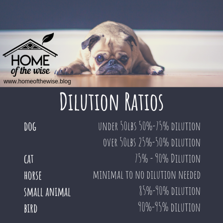 pet dilition ratios.png